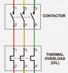 motor starter wiring diagram pdf free wiring diagram motor starter wiring diagram pdf [ 543 x 1600 Pixel ]