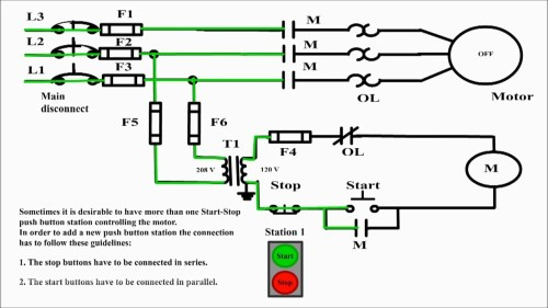 small resolution of motor starter wiring diagram start stop start stop switch wiring automotive block diagram u2022 rh