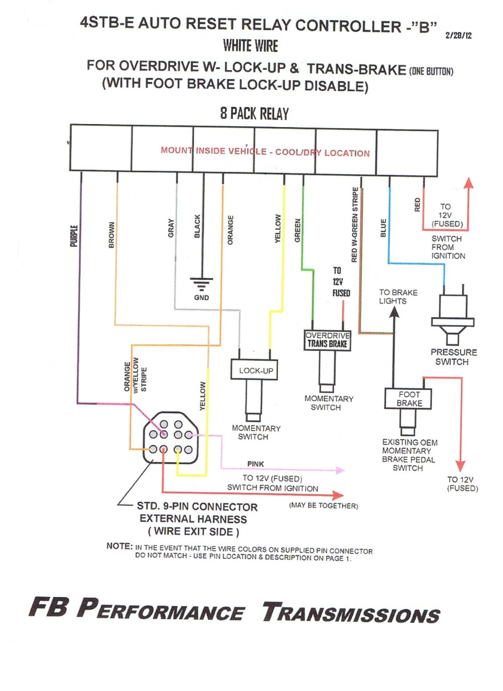 medium resolution of motorcycle headlight wiring diagram wiring diagram for bulkhead lights 2017 4r70w wiring od button wire
