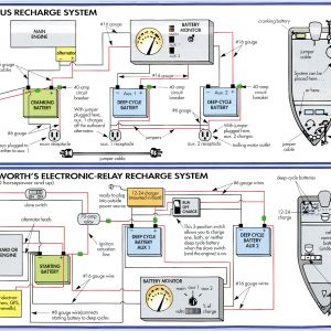Motuide 12 24 Volt Trolling Motor Wiring Diagram | Free