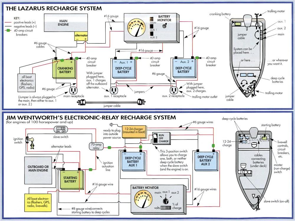 medium resolution of motorguide 12 24 volt trolling motor wiring diagram wiring diagram motorguide trolling motor valid trolling