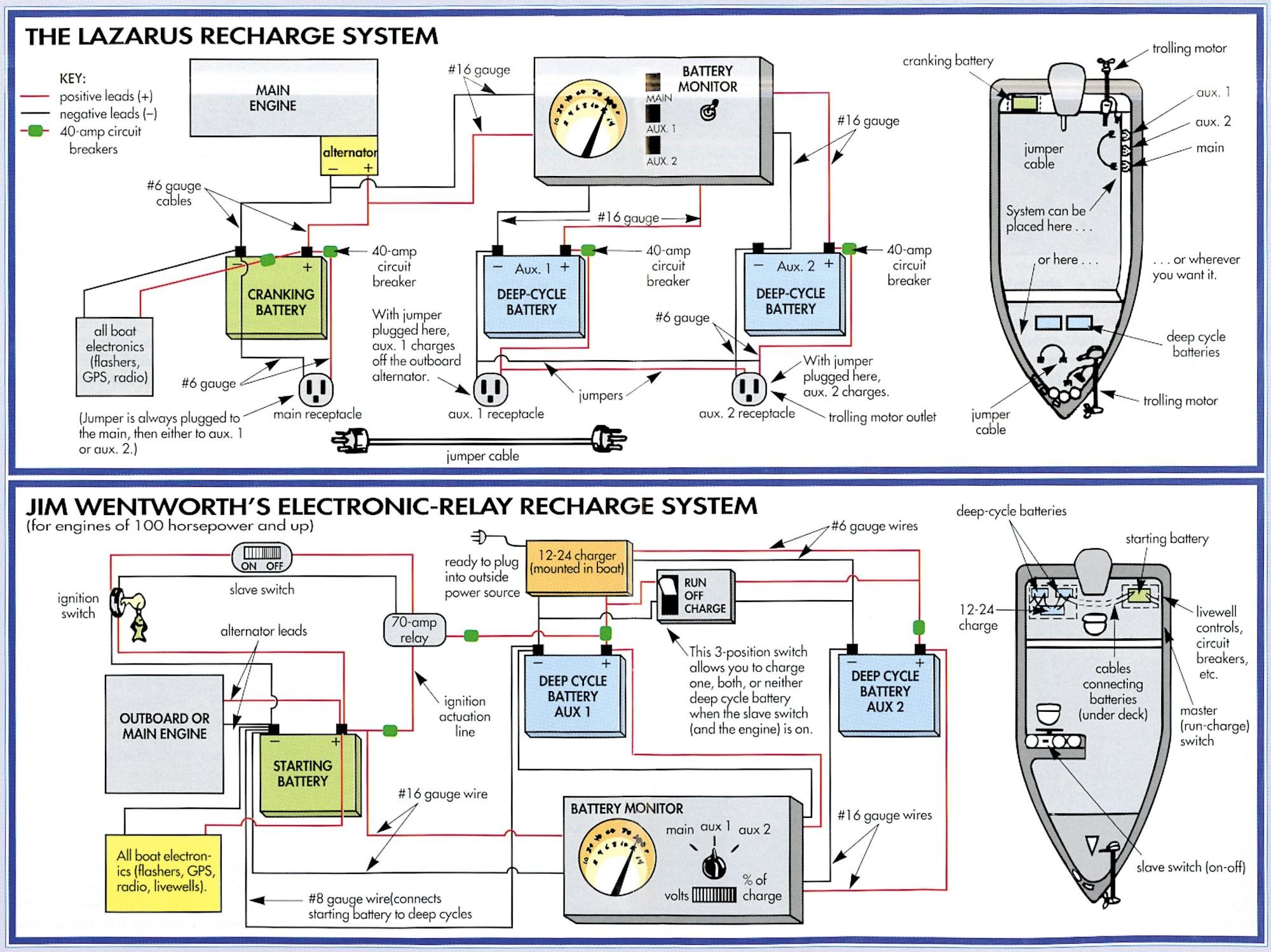 hight resolution of motorguide 12 24 volt trolling motor wiring diagram wiring diagram motorguide trolling motor valid trolling