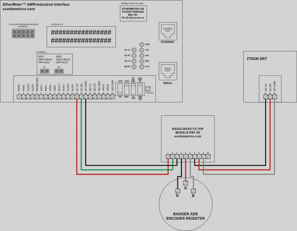 Speco Meter Water Temp Wiring Diagram