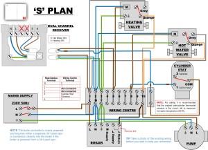 Nest 3rd Generation Wiring Diagram Uk | Free Wiring Diagram