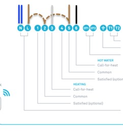 nest thermostat 3rd generation wiring diagram [ 2650 x 1204 Pixel ]