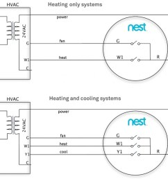 learning wiring diagram nest thermostat wiring diagram heat pump [ 970 x 911 Pixel ]