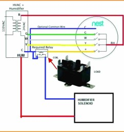 nest c wire diagram wiring diagram library 5 wire nest nest c wire diagram [ 1401 x 1455 Pixel ]
