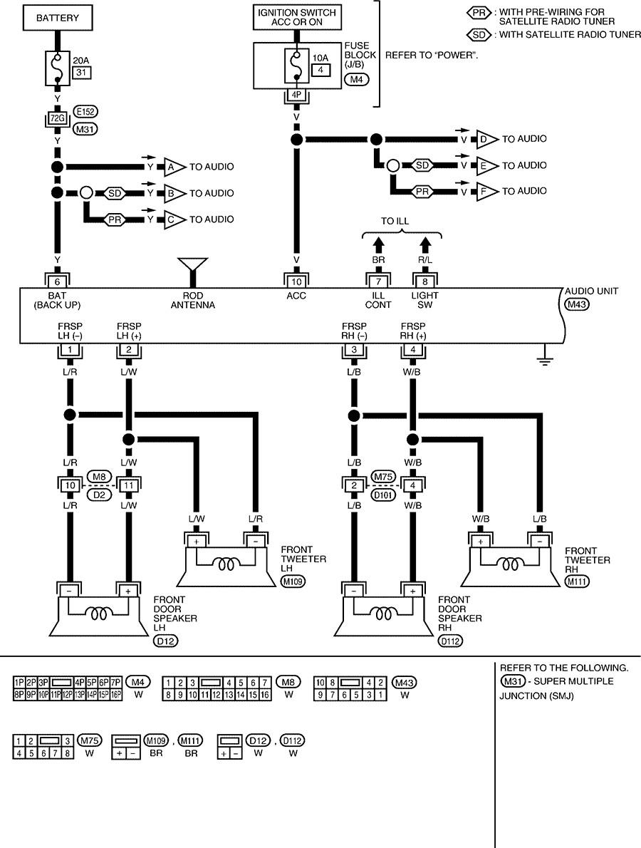 medium resolution of nissan altima radio wiring diagram
