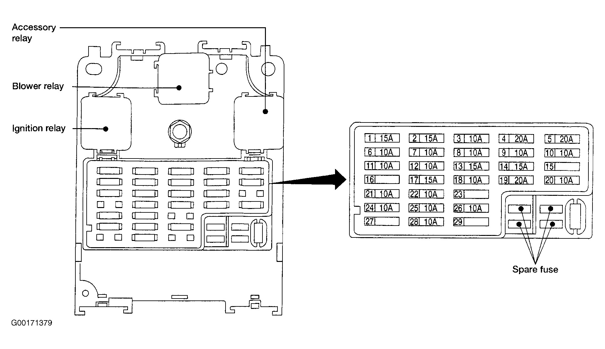 Nissan Sentra Fuse Box Location