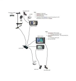 helix 5 ethernet wiring diagram wiring diagram explained motorguide wiring diagram humminbird ethernet wiring diagrams [ 1200 x 1200 Pixel ]