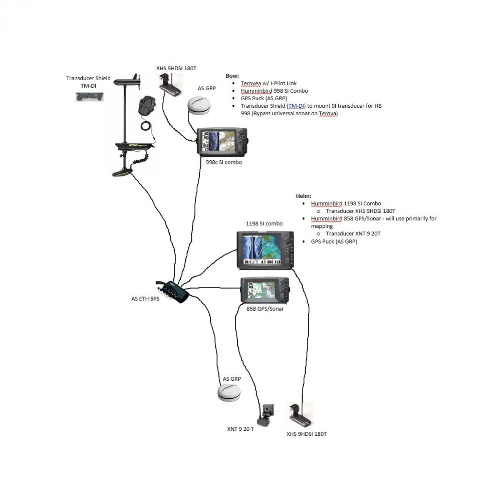 medium resolution of helix 5 ethernet wiring diagram wiring diagram explained motorguide wiring diagram humminbird ethernet wiring diagrams