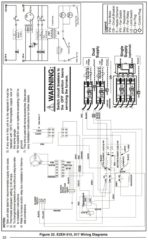 small resolution of nordyne wiring diagram electric furnace free mobile home intertherm manuals diagrams