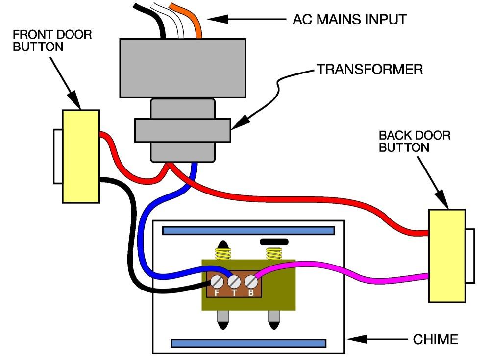 medium resolution of nutone doorbell wiring diagram wiring diagram for nutone doorbell new wiring diagram for doorbell transformer