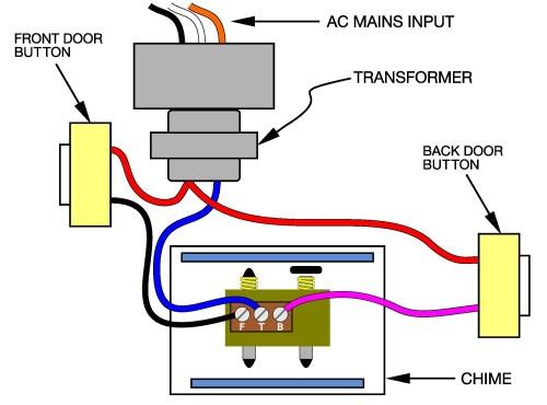 small resolution of nutone doorbell wiring diagram wiring diagram for nutone doorbell new wiring diagram for doorbell transformer