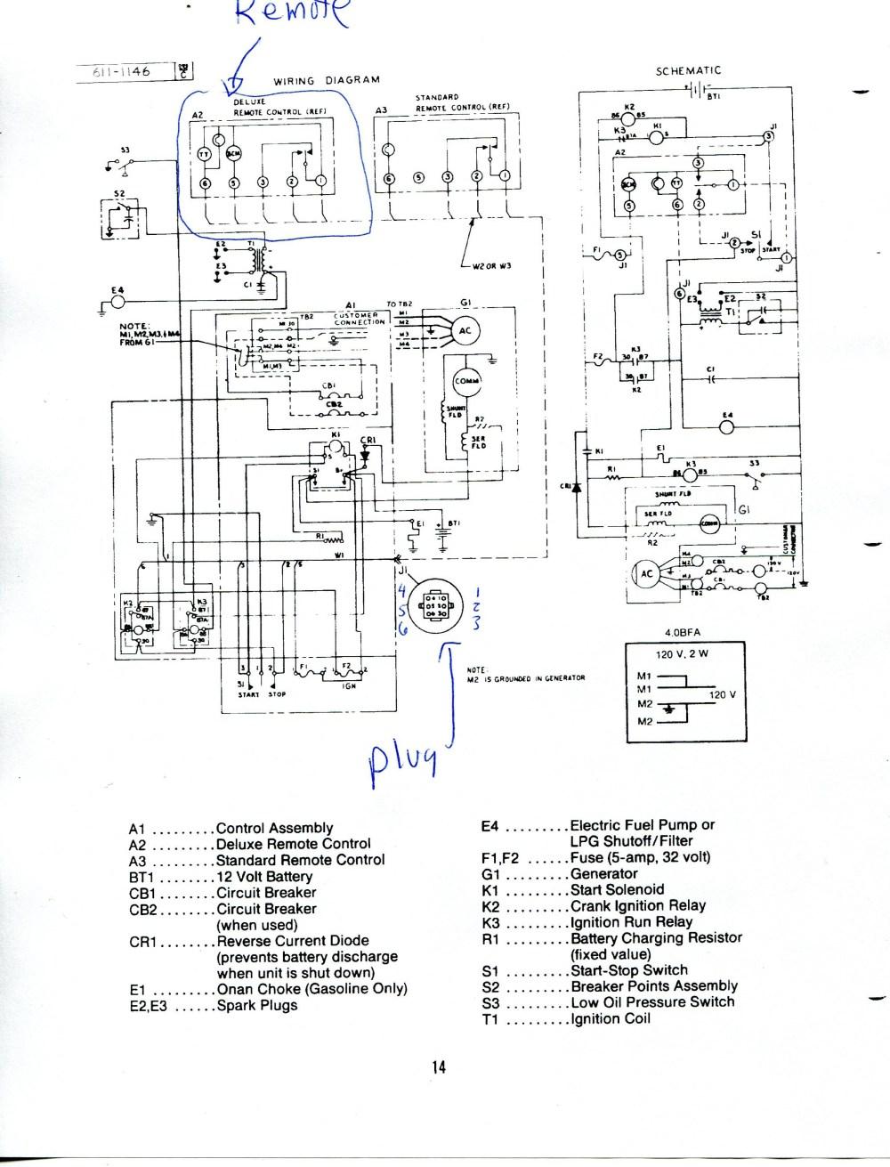medium resolution of onan generator wiring diagram free wiring diagram rh ricardolevinsmorales com basic electrical wiring breaker box circuit breaker panel wiring diagram