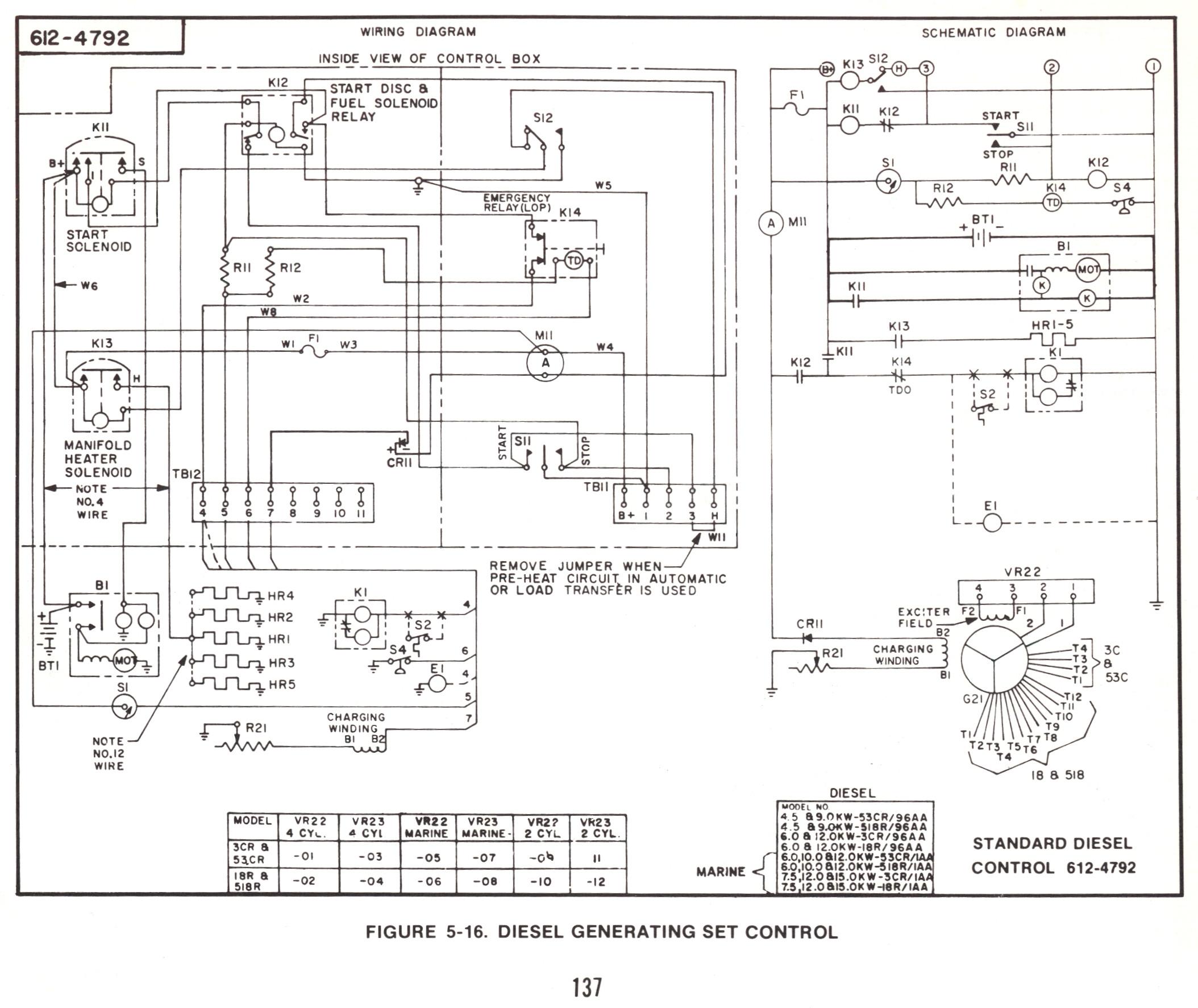 Onan Rv Generator Wiring Diagram