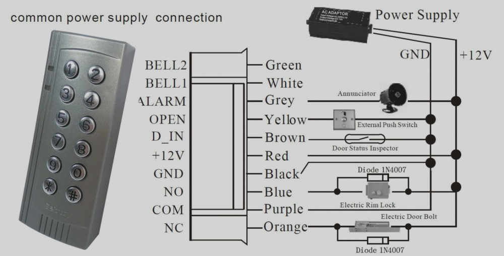 medium resolution of onity ca22 wiring diagram