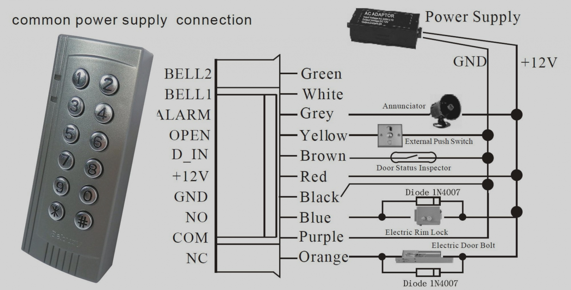 hight resolution of onity ca22 wiring diagram
