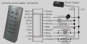 Onity Ca22 Wiring Diagram | Free Wiring Diagram