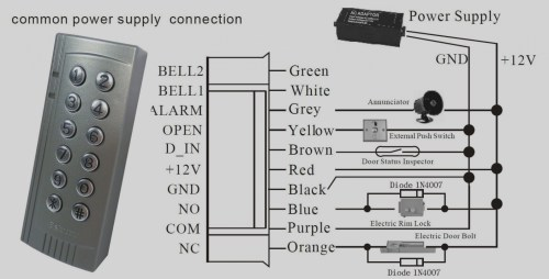 small resolution of onity ca22 wiring diagram