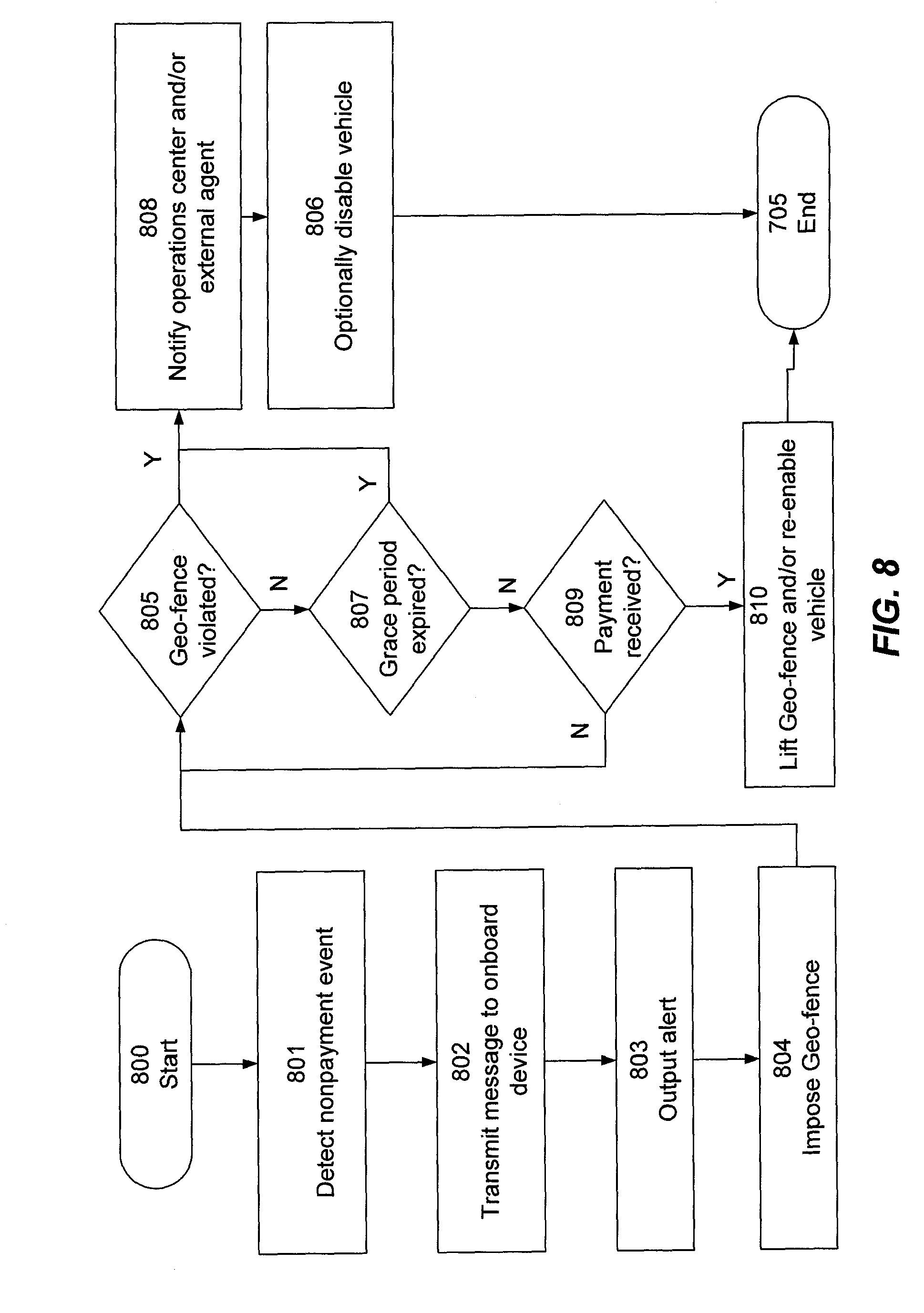 Passtime Gps Wiring Diagram