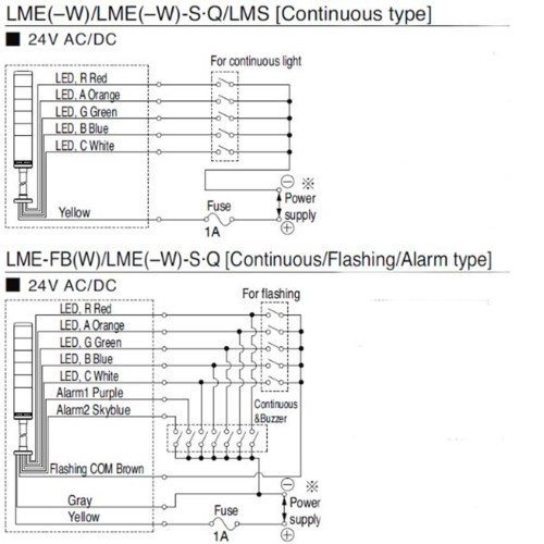 small resolution of patlite wiring diagram perfect ddoax6pbooo cable wiring diagram dc electrical patlite wiring diagram sample 20o