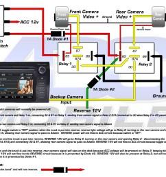chevy backup camera wiring pin diagram wiring diagram forward ram backup camera wiring diagram infinity backup [ 1430 x 1077 Pixel ]