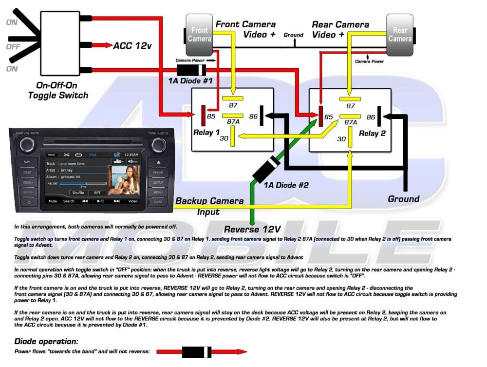 medium resolution of chevy backup camera wiring pin diagram wiring diagram forward ram backup camera wiring diagram infinity backup