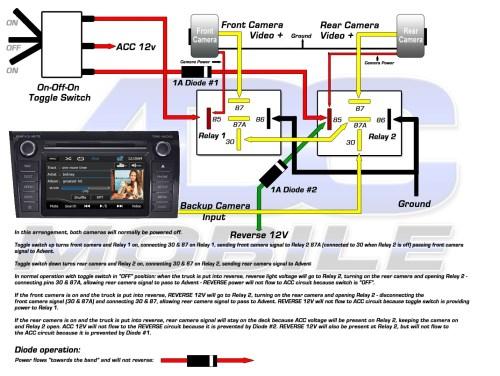 small resolution of chevy backup camera wiring pin diagram wiring diagram forward ram backup camera wiring diagram infinity backup