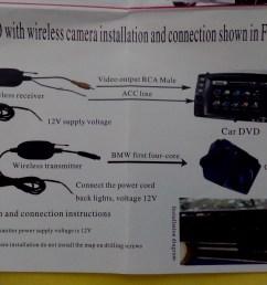 peak backup camera wiring diagram reverse camera wiring dedicated electrical drawing wiring diagram 4m [ 2048 x 1536 Pixel ]