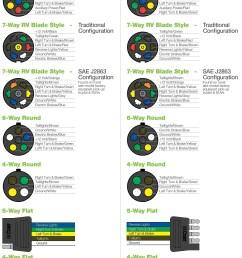 6 way trailer plug wiring diagram dodge truck wiring diagrams 6 way wire harness diagram 6 way plug wiring diagram dodge [ 1913 x 3048 Pixel ]