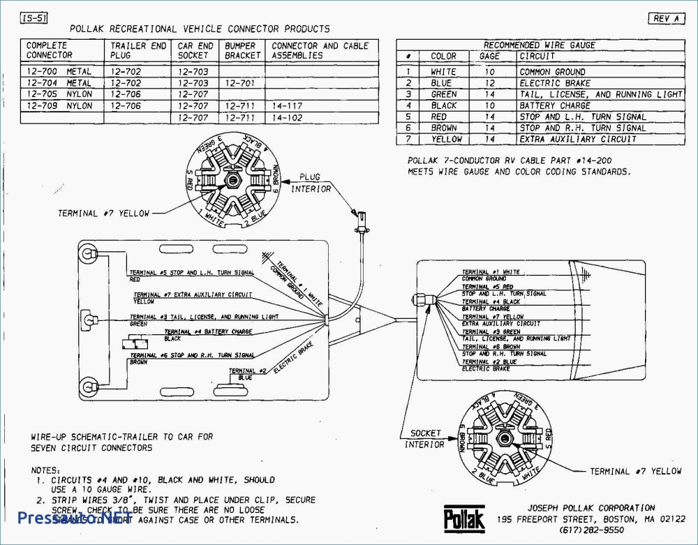 medium resolution of phillips 7 way trailer plug wiring diagram wiring diagram for a 7 pole trailer plug