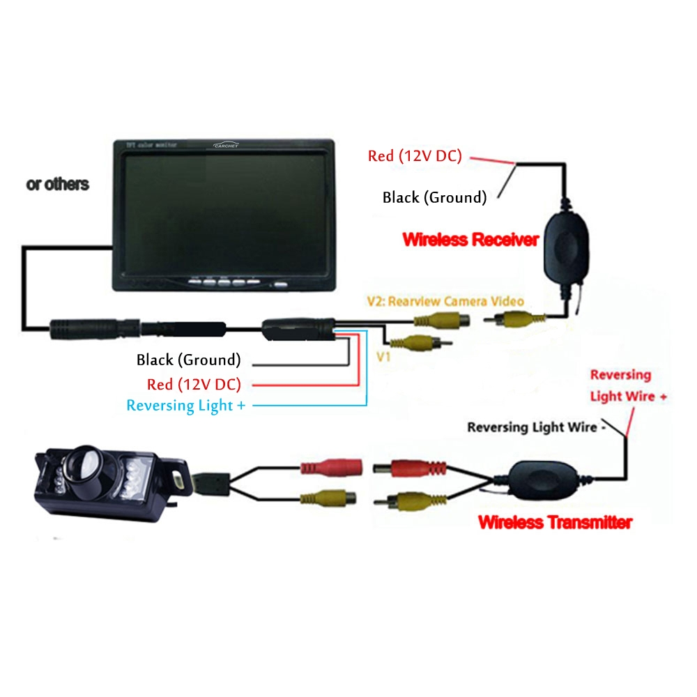 Tft Lcd Color Monitor Wiring Diagram Together With Pillow Tft Lcd