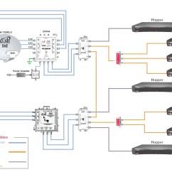 Dish Tv Antenna Wiring Diagram Miller Tig Welder Foot Pedal Oyster Satellite Omano