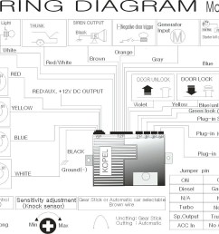 pioneer avh 280bt wiring diagram wiring harness diagram for pioneer car stereo refrence pioneer [ 1737 x 1110 Pixel ]