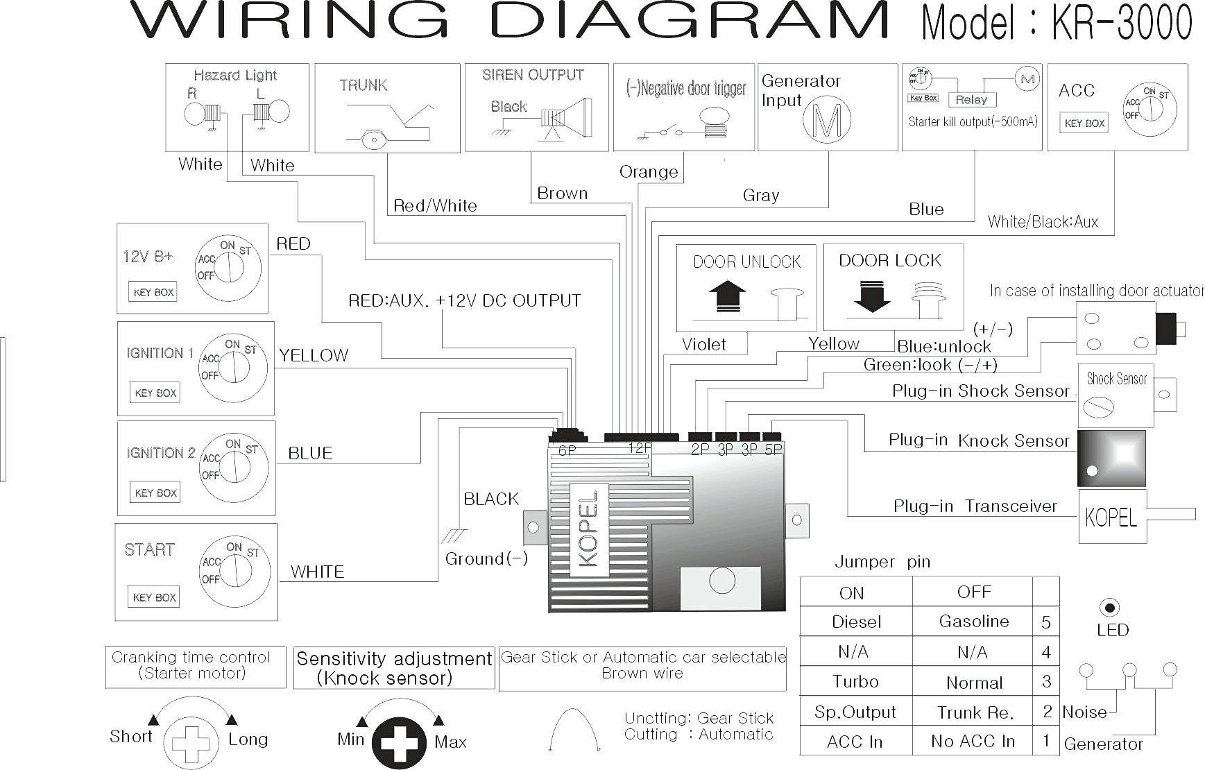 Pioneer Avh-280bt Wiring Diagram