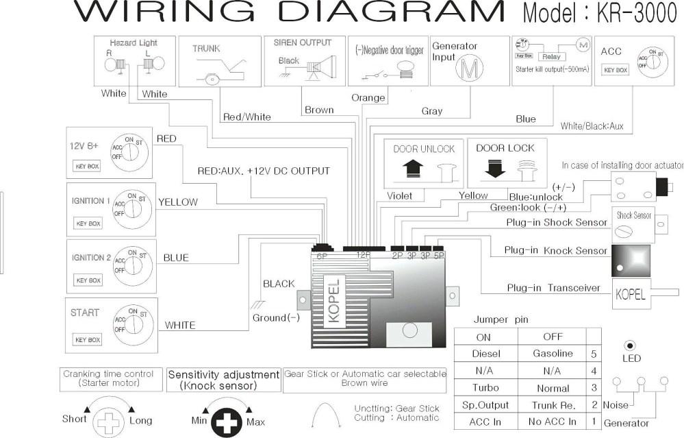 medium resolution of pioneer avh 280bt wiring diagram