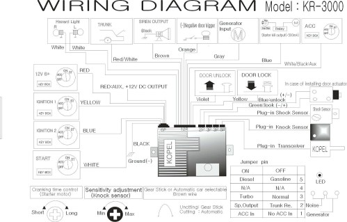 small resolution of pioneer avh 280bt wiring diagram wiring harness diagram for pioneer car stereo refrence pioneer