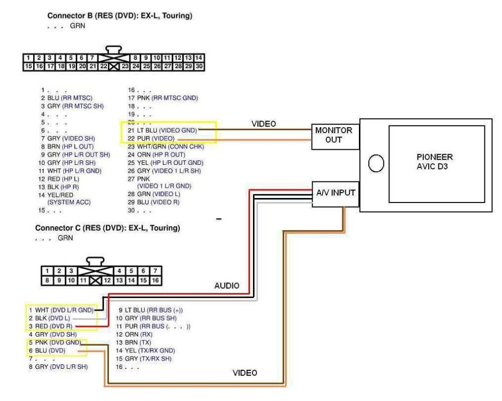 medium resolution of pioneer deh 150mp wiring diagram pioneer deh p4700mp wiring diagram within pioneer deh p4700mp wiring