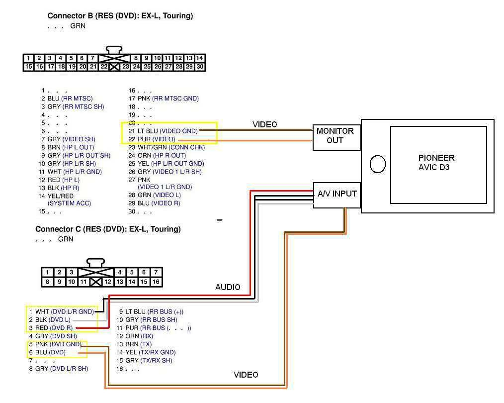 hight resolution of pioneer deh 150mp wiring diagram pioneer deh p4700mp wiring diagram within pioneer deh p4700mp wiring