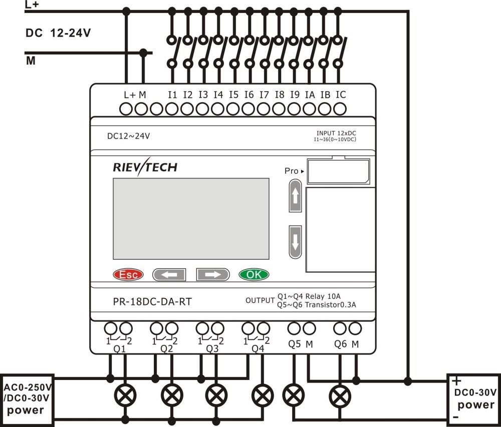 medium resolution of plc panel wiring diagram pdf free wiring diagram plc wiring diagrams pdf plc panel wiring diagram