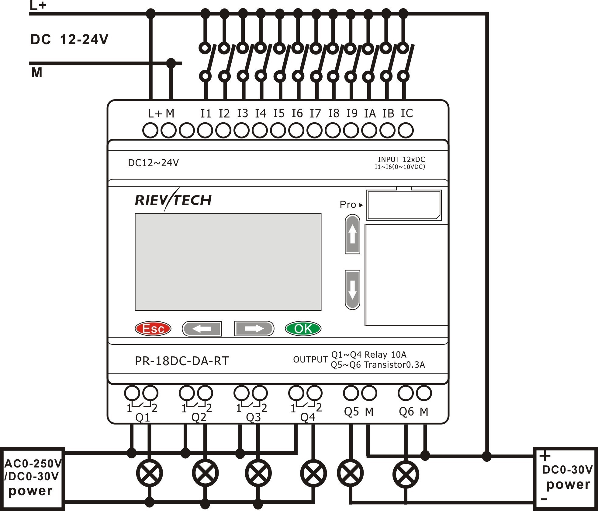 hight resolution of plc panel wiring diagram pdf plc wiring diagram symbols gambar wiring diagram relay best omron
