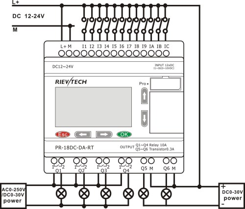 small resolution of plc wiring basics pdf captain source of wiring diagram u2022 rh rosepettal com wiring diagram for