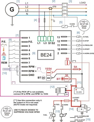 Plc Panel Wiring Diagram Pdf | Free Wiring Diagram