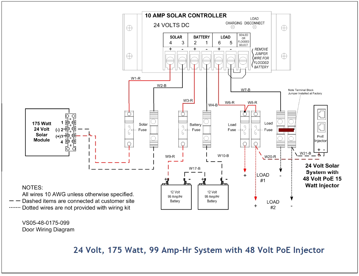 hight resolution of poe camera wiring diagram full list of solar system wiring installation circuit diagram rh mozaw