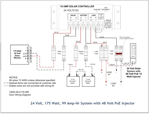 small resolution of poe camera wiring diagram full list of solar system wiring installation circuit diagram rh mozaw