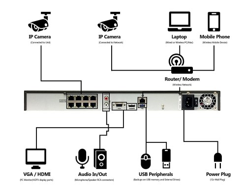 small resolution of poe camera wiring diagram network connection diagram brilliant poe ethernetable wiring diagram dolgularomat5e diagrams wall