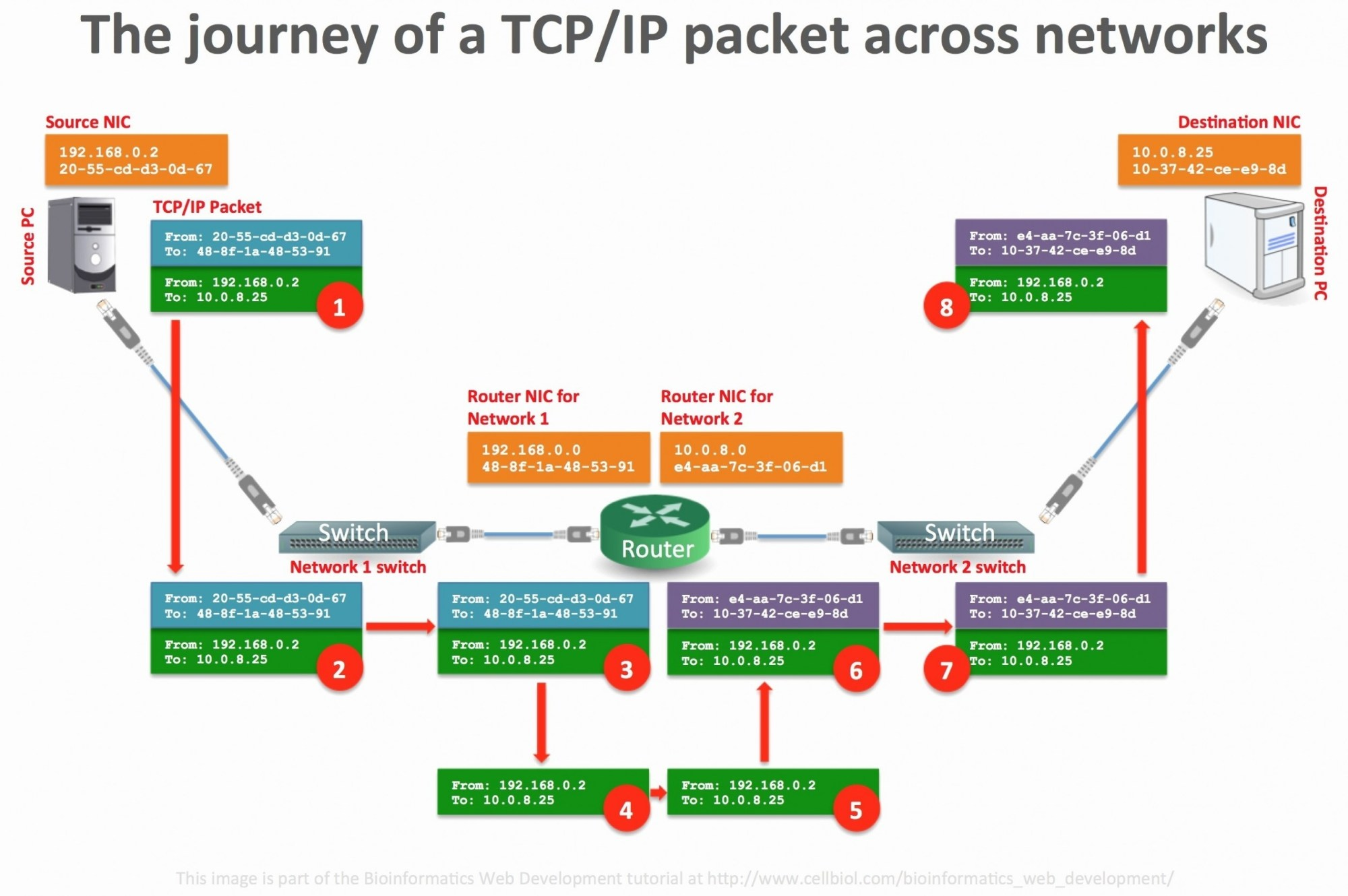 hight resolution of poe switch wiring diagram rj45 wiring diagram ethernet save ethernet wire diagram refrence ethernet