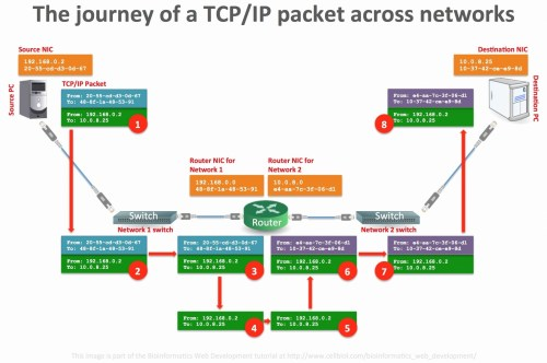 small resolution of poe switch wiring diagram rj45 wiring diagram ethernet save ethernet wire diagram refrence ethernet