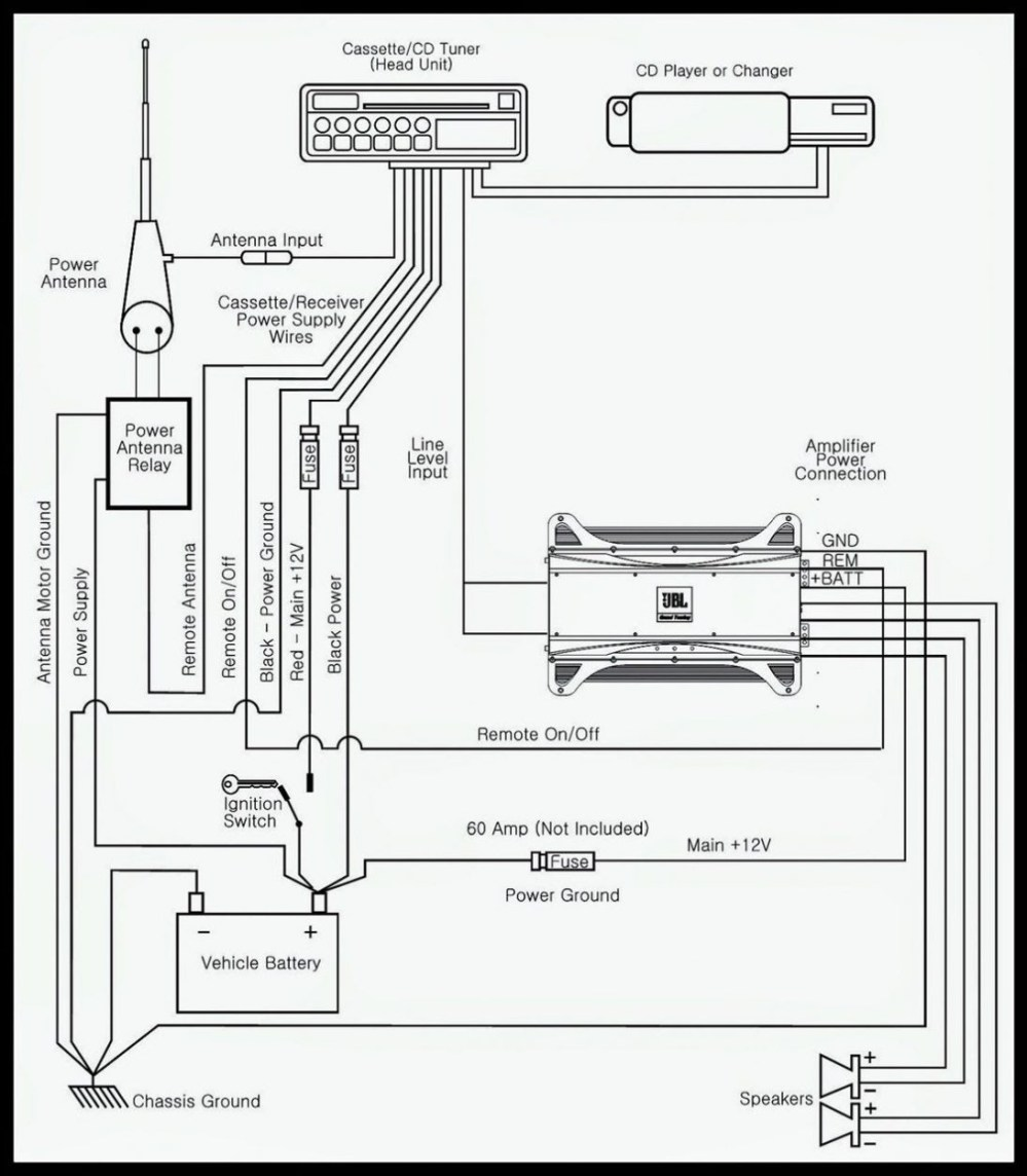 medium resolution of power supply wiring diagram landscape lighting wiring diagram fresh low voltage outdoor led wiring diagrams